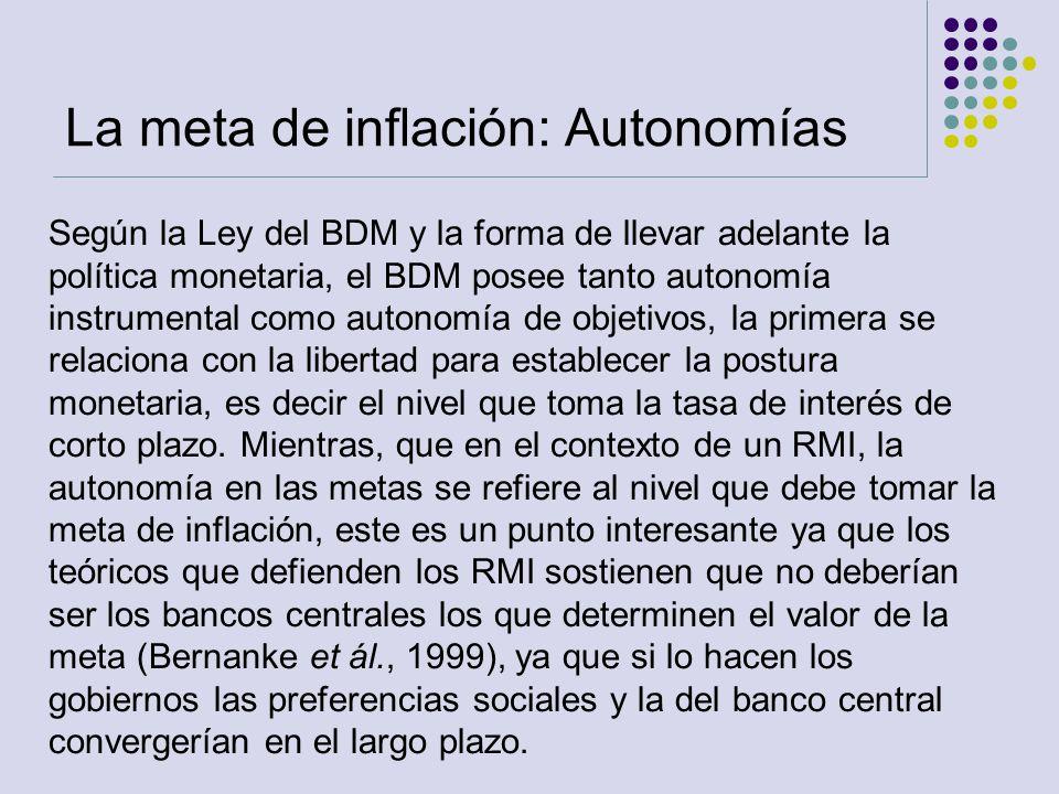 La meta de inflación: Autonomías