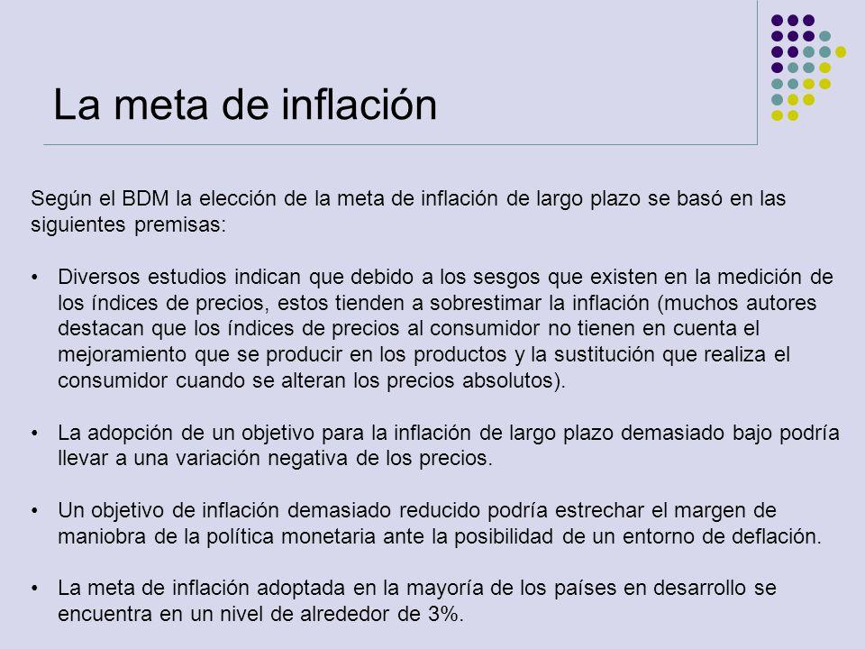 La meta de inflación Según el BDM la elección de la meta de inflación de largo plazo se basó en las siguientes premisas: