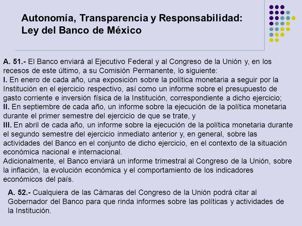 Autonomía, Transparencia y Responsabilidad: Ley del Banco de México