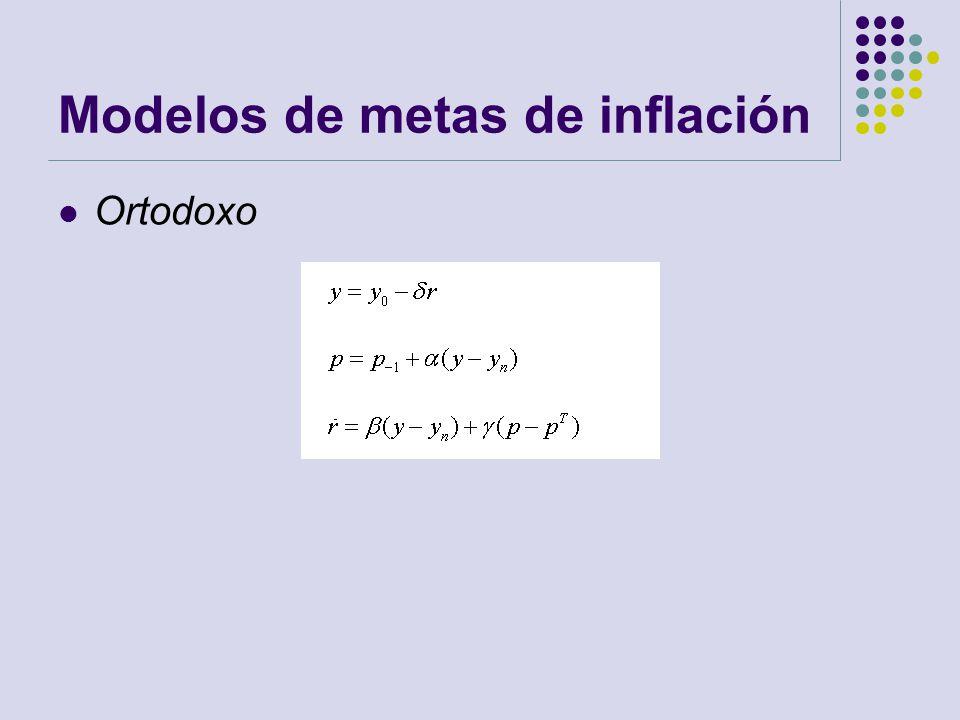 Modelos de metas de inflación