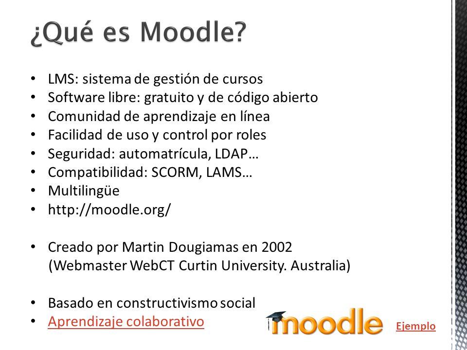 LMS: sistema de gestión de cursos