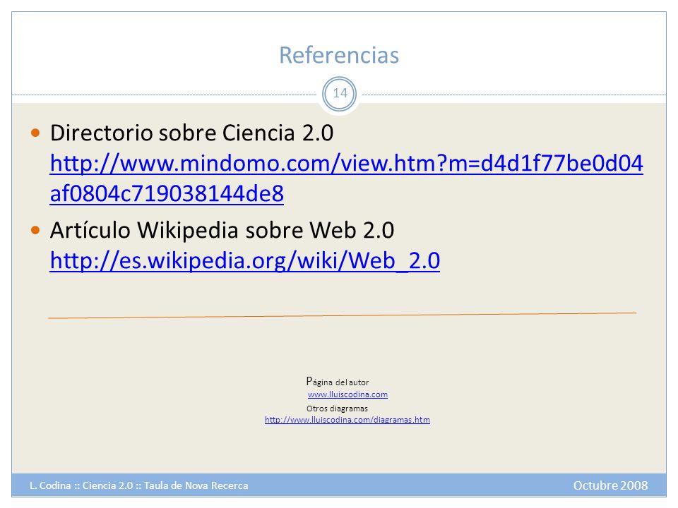 Referencias Directorio sobre Ciencia 2.0 http://www.mindomo.com/view.htm m=d4d1f77be0d04af0804c719038144de8.