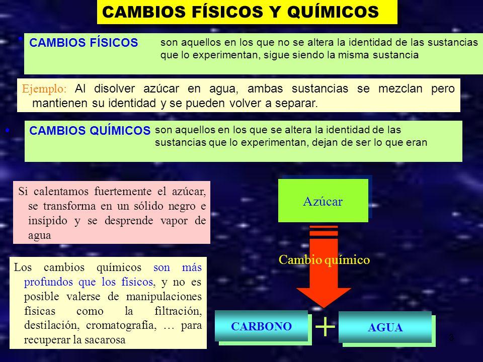+ CAMBIOS FÍSICOS Y QUÍMICOS Azúcar Cambio químico CAMBIOS FÍSICOS