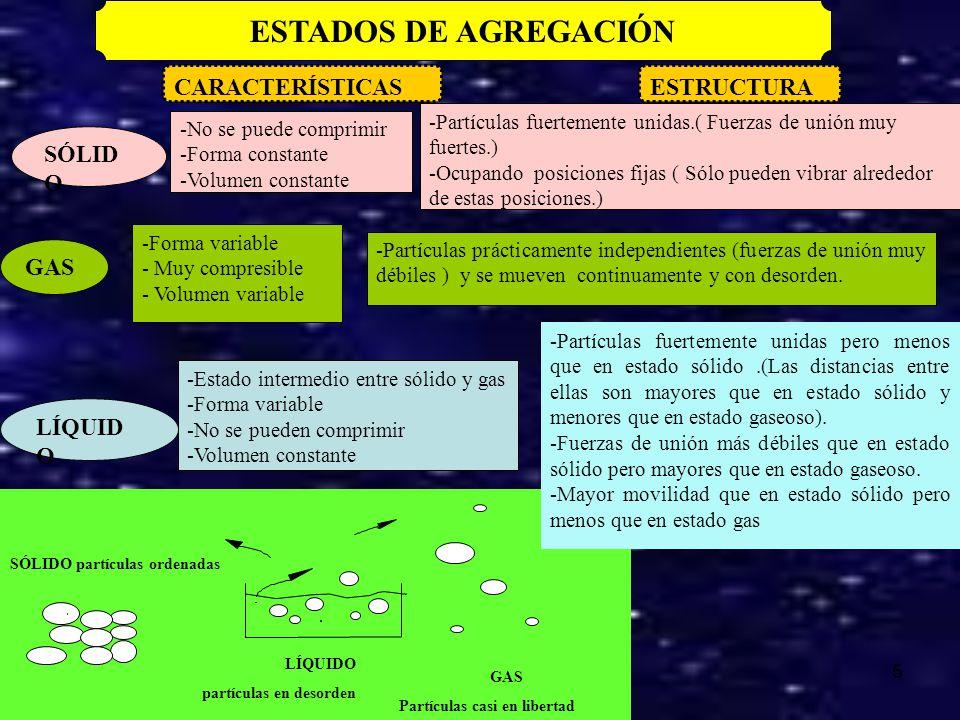 ESTADOS DE AGREGACIÓN CARACTERÍSTICAS ESTRUCTURA SÓLIDO GAS LÍQUIDO