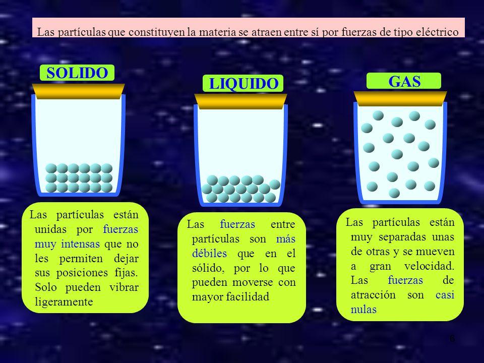 Las partículas que constituyen la materia se atraen entre sí por fuerzas de tipo eléctrico