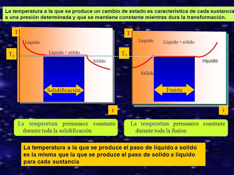 La temperatura permanece constante durante toda la solidificación