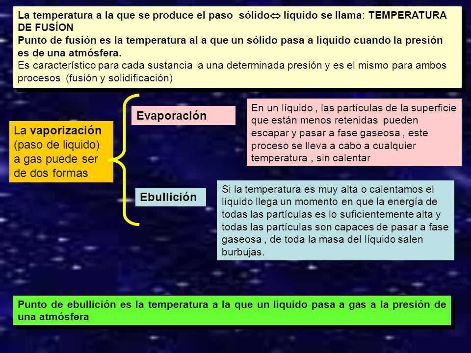 La vaporización (paso de liquido) a gas puede ser de dos formas