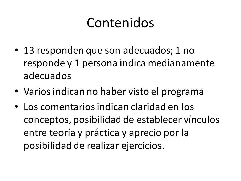 Contenidos 13 responden que son adecuados; 1 no responde y 1 persona indica medianamente adecuados.