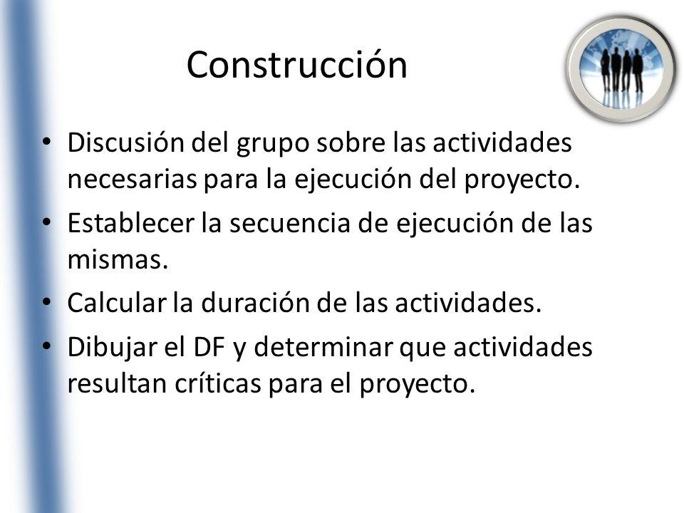 Construcción Discusión del grupo sobre las actividades necesarias para la ejecución del proyecto.
