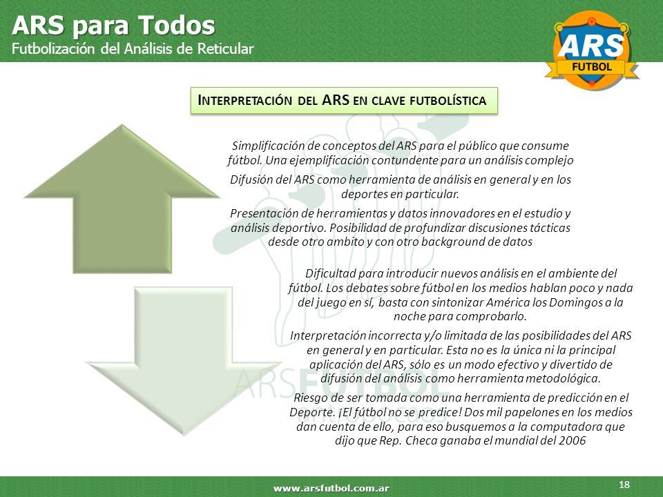 ARS para Todos Interpretación del ARS en clave futbolística
