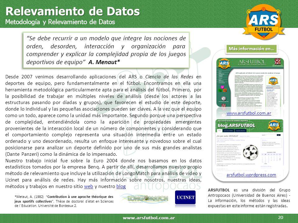 Relevamiento de Datos Metodología y Relevamiento de Datos