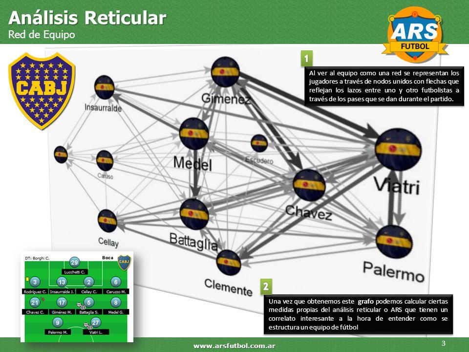 Análisis Reticular Red de Equipo 1 2