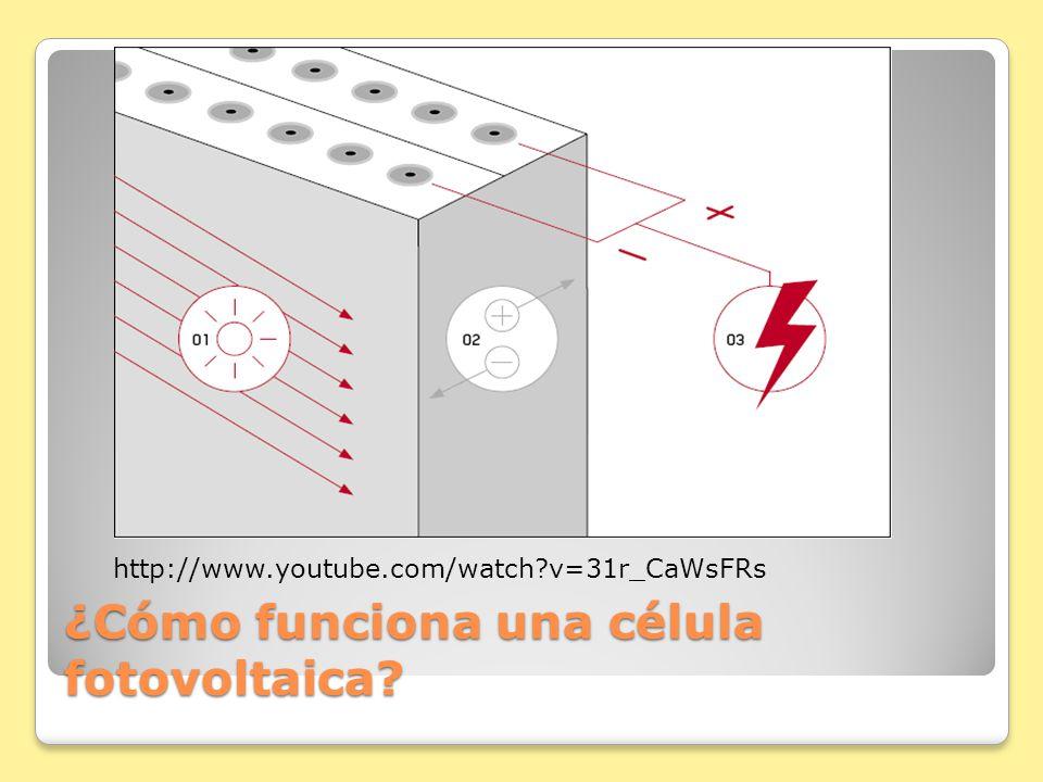 ¿Cómo funciona una célula fotovoltaica