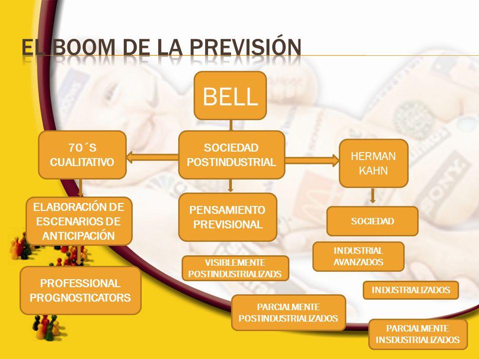 BELL EL BOOM DE LA PREVISIÓN 70´S CUALITATIVO SOCIEDAD POSTINDUSTRIAL