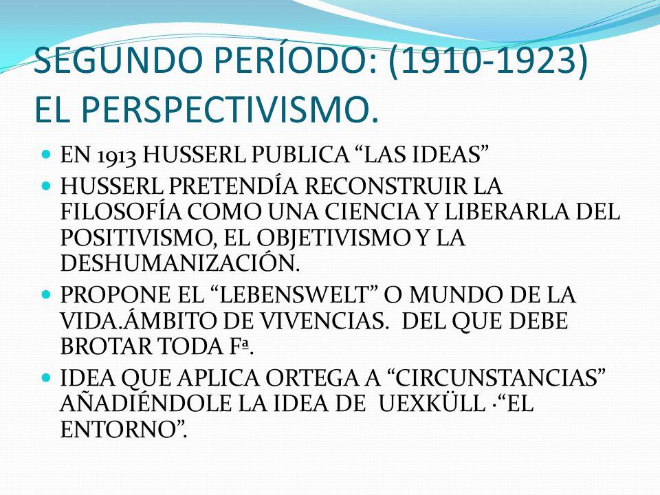 SEGUNDO PERÍODO: (1910-1923) EL PERSPECTIVISMO.