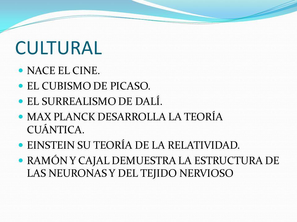 CULTURAL NACE EL CINE. EL CUBISMO DE PICASO. EL SURREALISMO DE DALÍ.