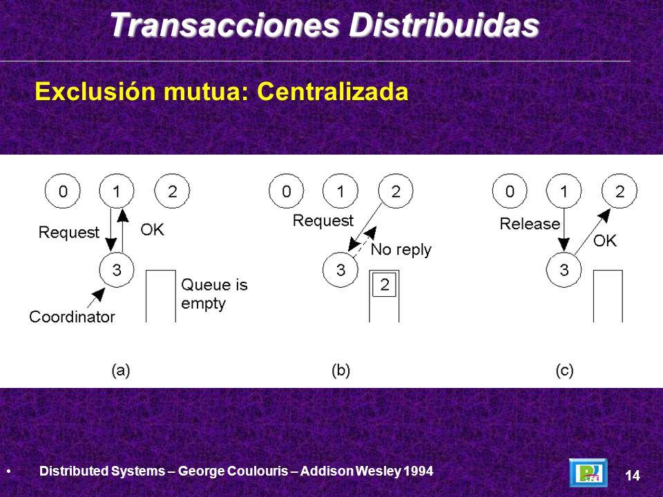 Transacciones Distribuidas