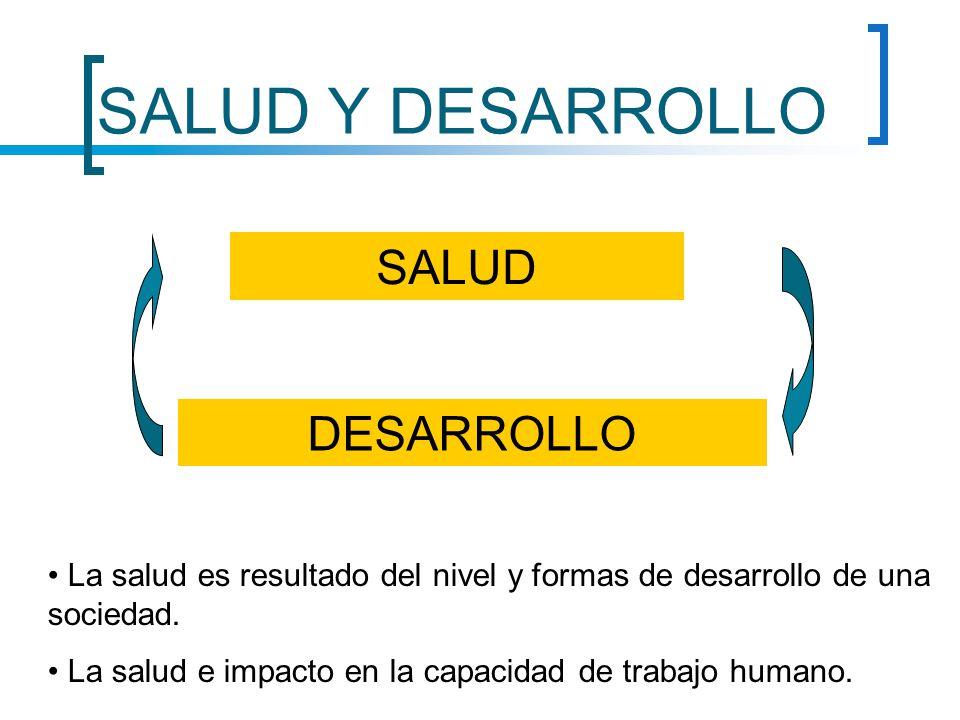 SALUD Y DESARROLLO SALUD DESARROLLO