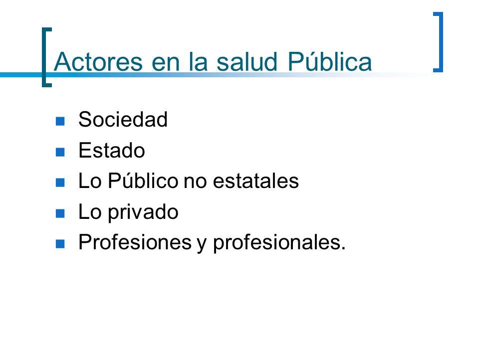 Actores en la salud Pública