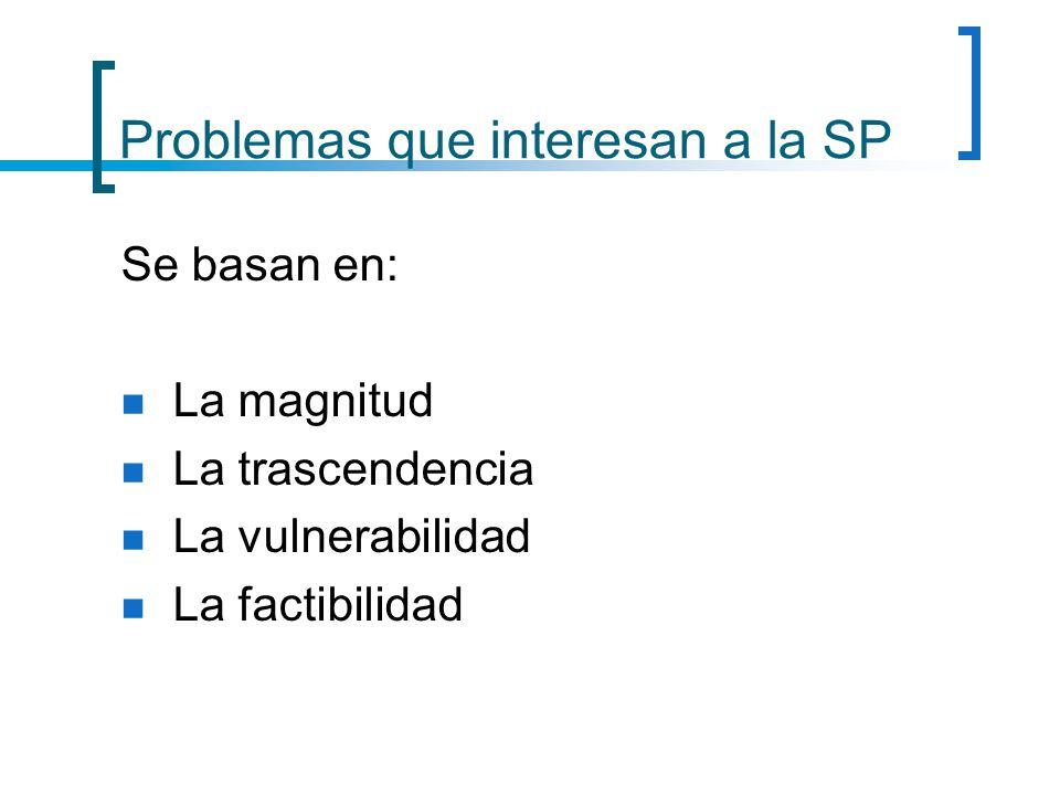 Problemas que interesan a la SP