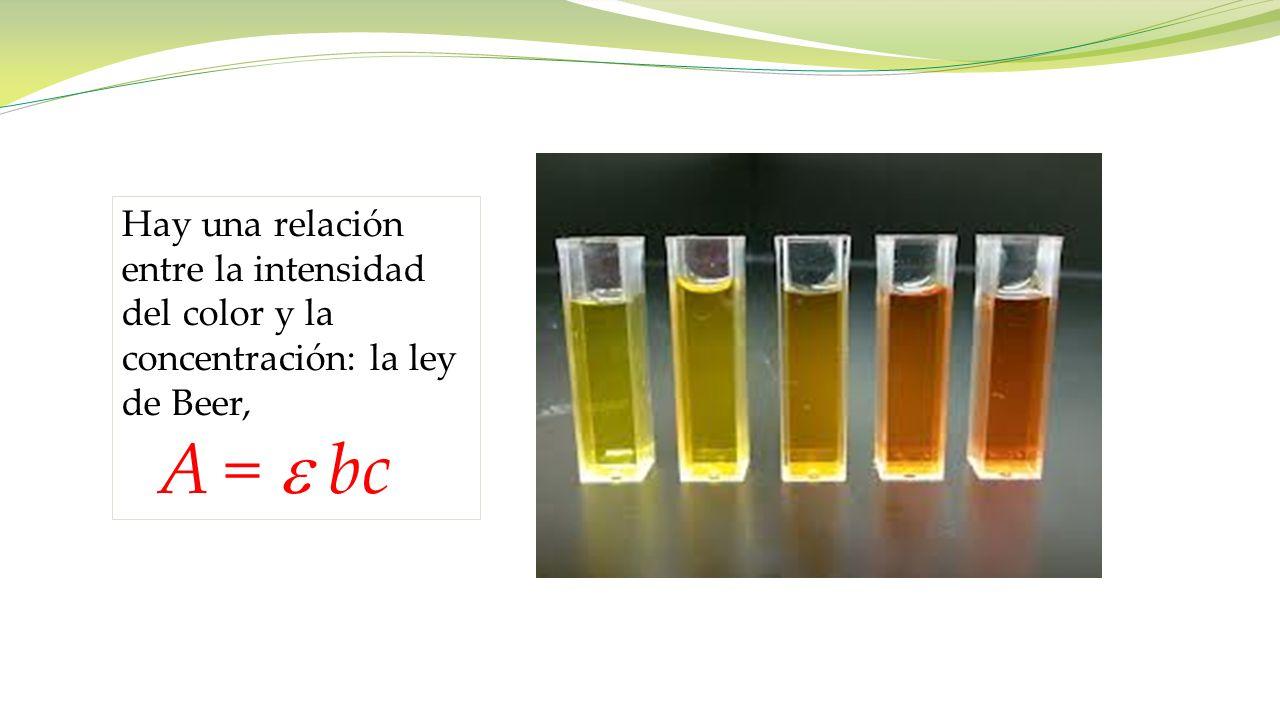 Hay una relación entre la intensidad del color y la concentración: la ley de Beer,