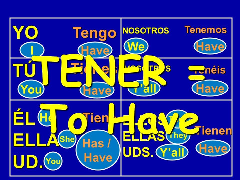 TENER = To Have YO TÚ ÉL ELLA UD. Tengo Tienes Tiene ELLOS ELLAS UDS.