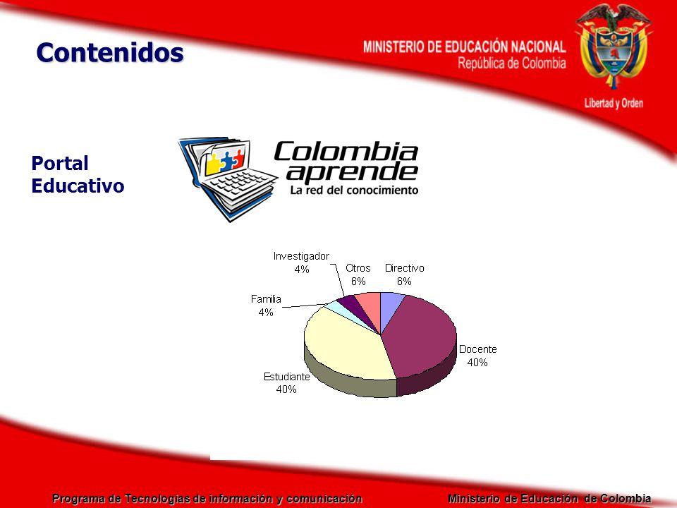 Contenidos Portal Educativo