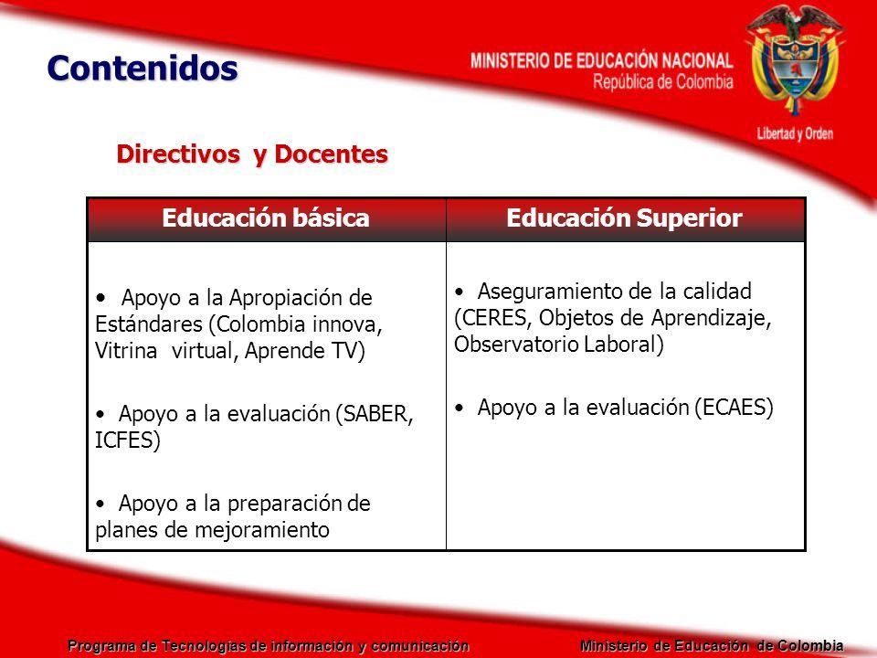 Contenidos Directivos y Docentes Educación Superior Educación básica