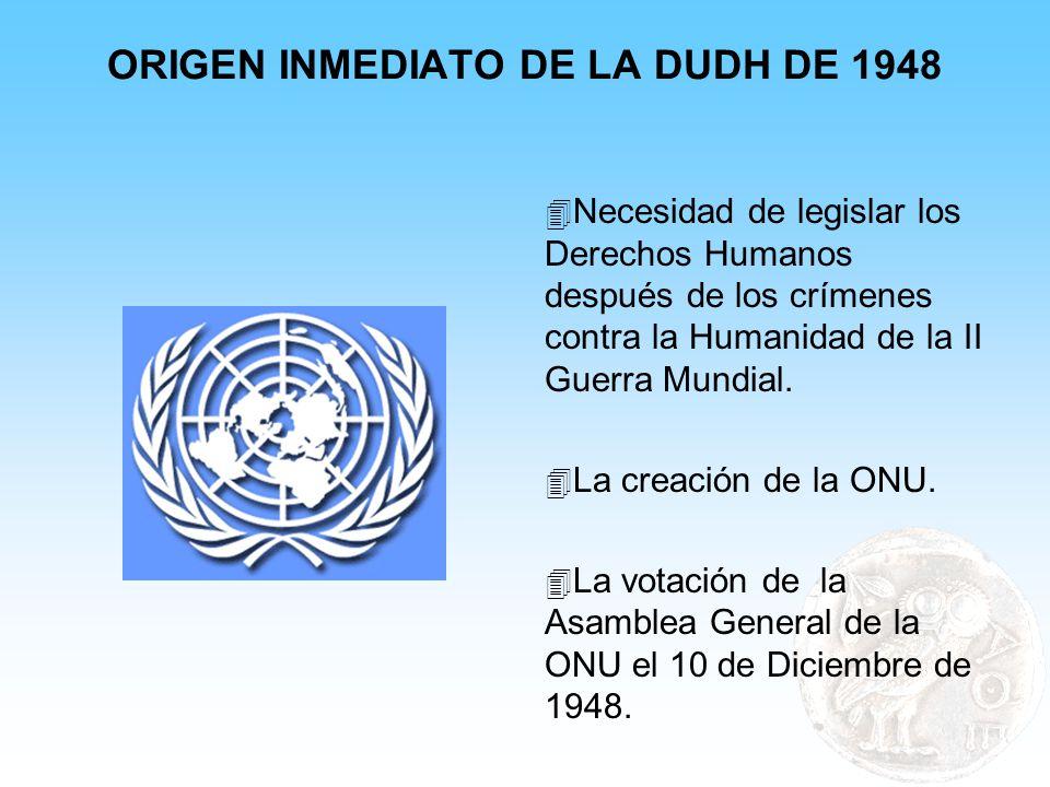 ORIGEN INMEDIATO DE LA DUDH DE 1948