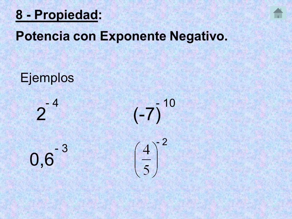 2 (-7) 0,6 8 - Propiedad: Potencia con Exponente Negativo. Ejemplos