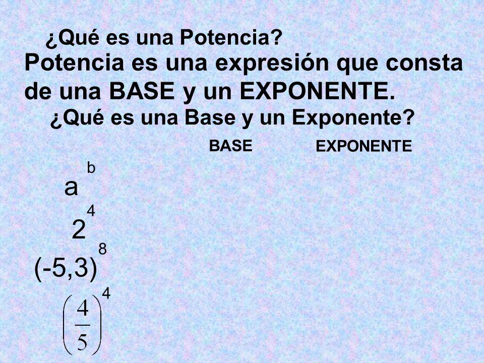¿Qué es una Base y un Exponente