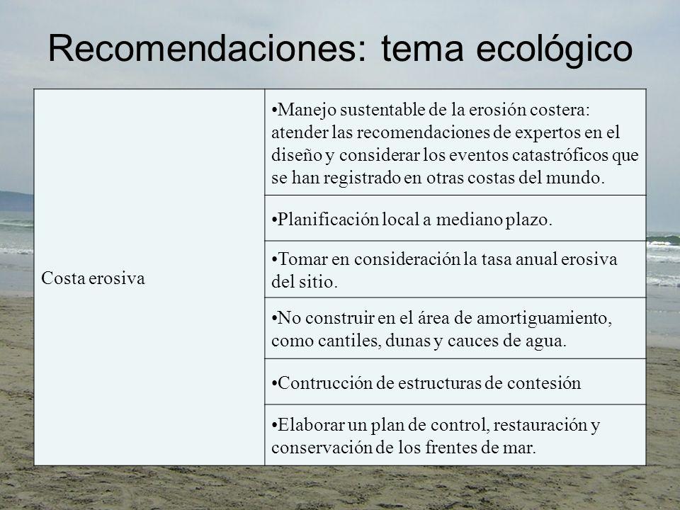 Recomendaciones: tema ecológico
