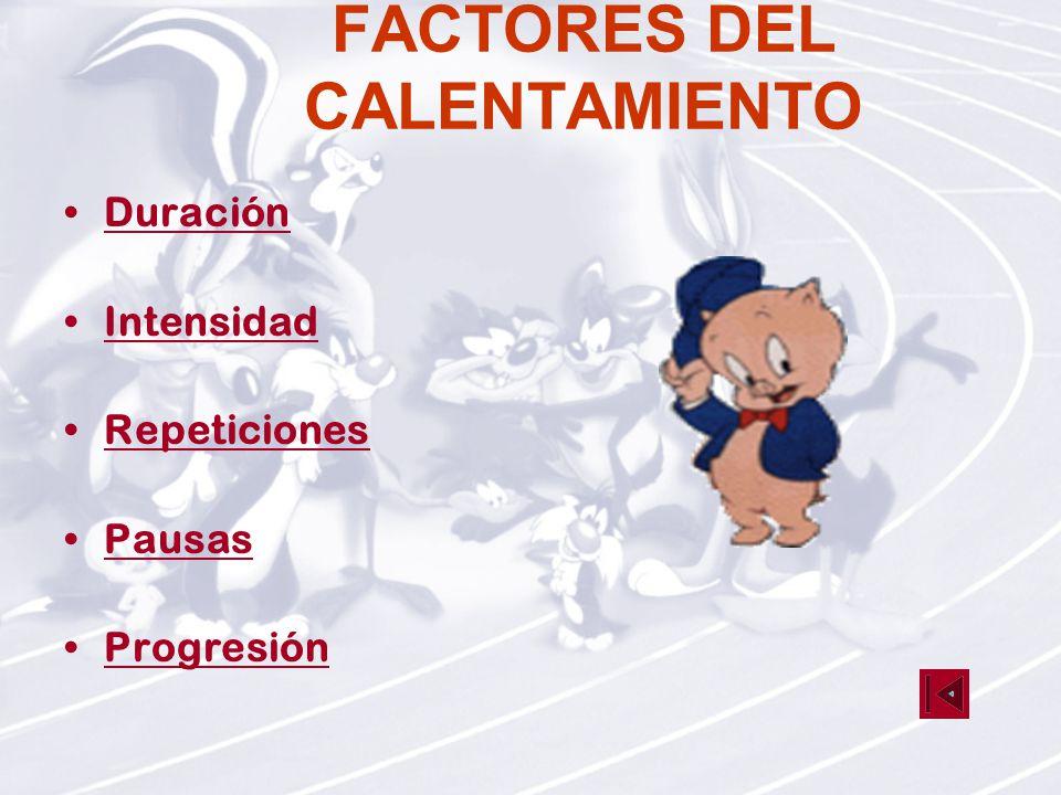 FACTORES DEL CALENTAMIENTO