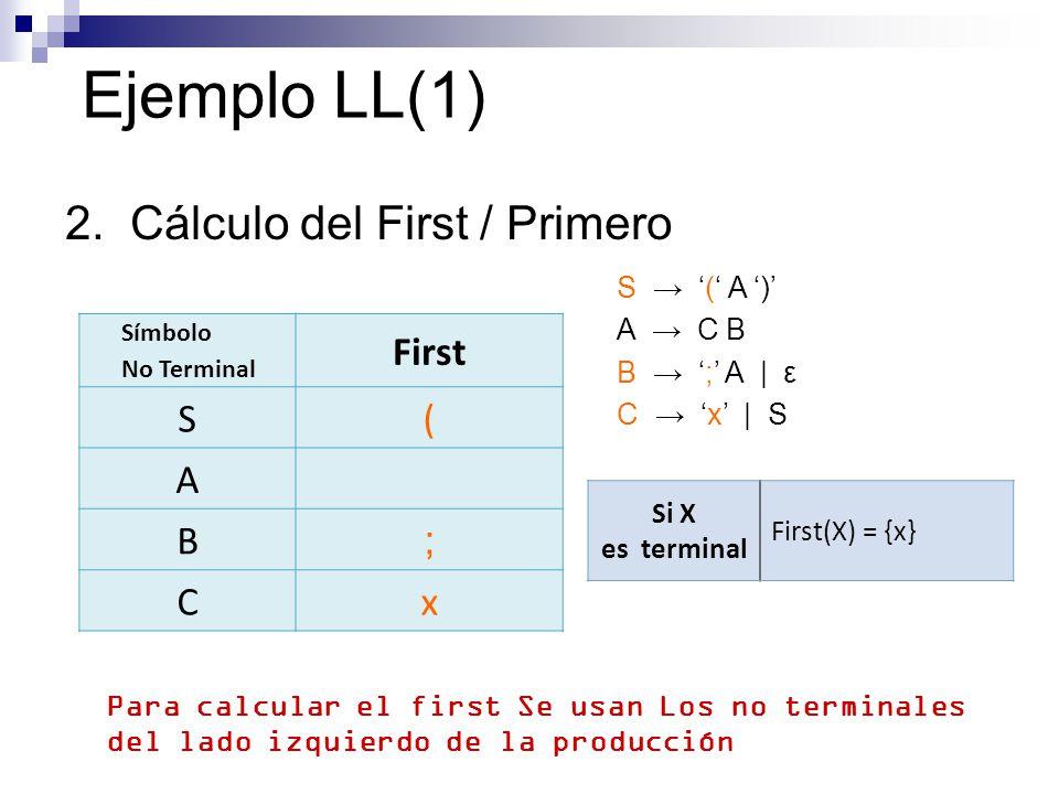 Ejemplo LL(1) 2. Cálculo del First / Primero First S ( A B ; C x Si X