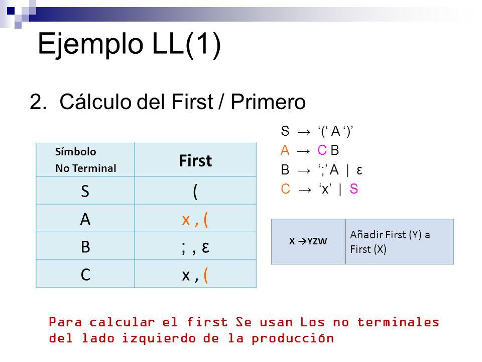Ejemplo LL(1) 2. Cálculo del First / Primero First S ( A x , ( B ; , ε