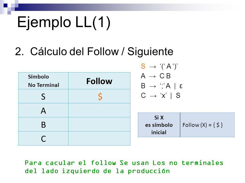 Ejemplo LL(1) 2. Cálculo del Follow / Siguiente Follow S $ A B C