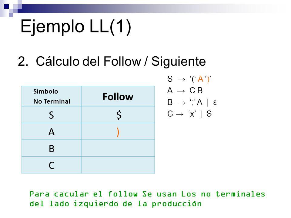 Ejemplo LL(1) 2. Cálculo del Follow / Siguiente Follow S $ A ) B C