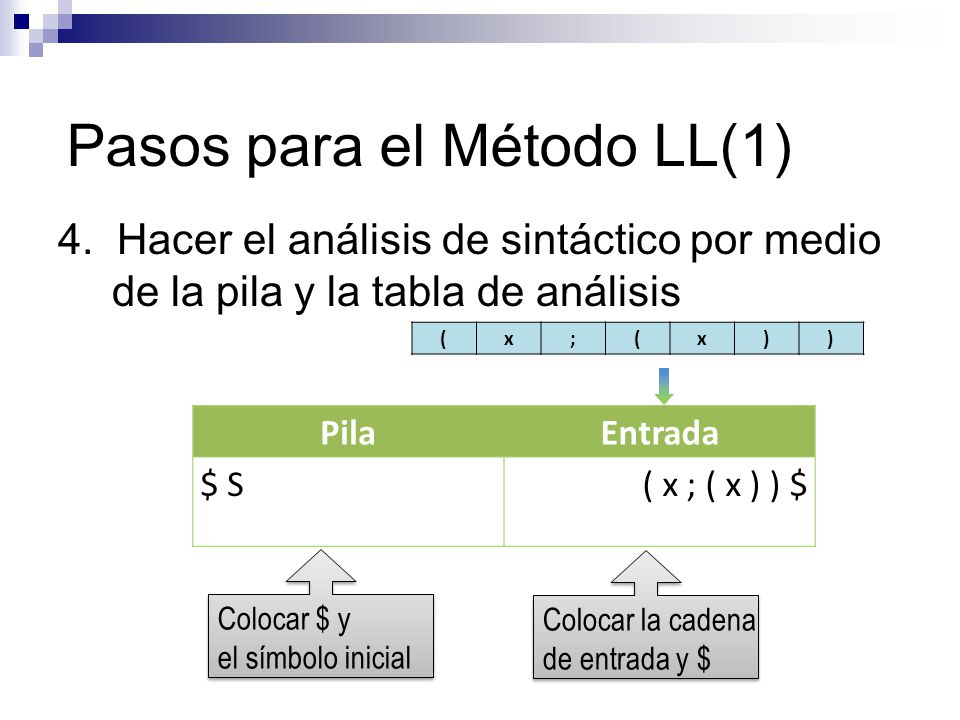 Pasos para el Método LL(1)