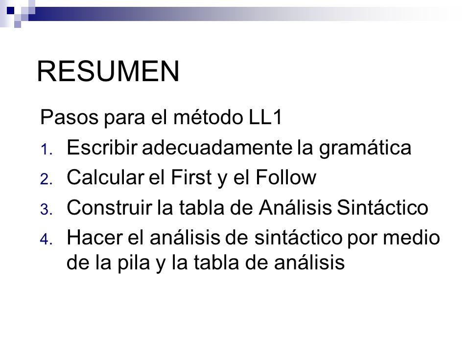 RESUMEN Pasos para el método LL1 Escribir adecuadamente la gramática