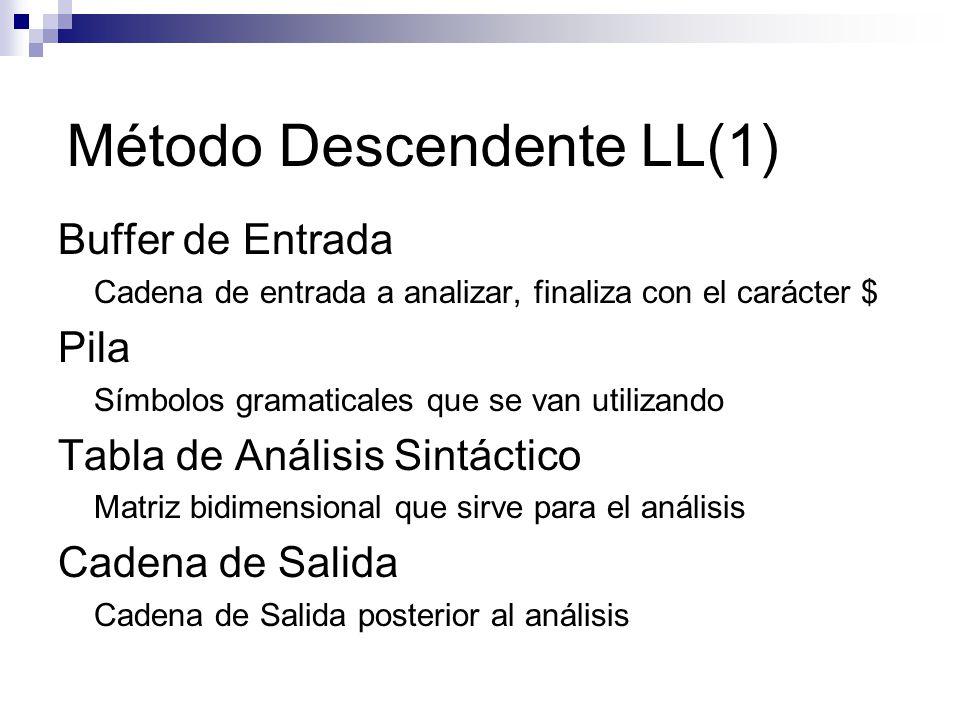 Método Descendente LL(1)