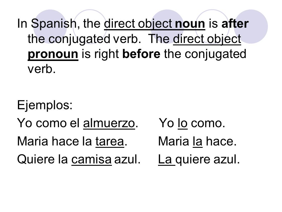 In Spanish, the direct object noun is after the conjugated verb