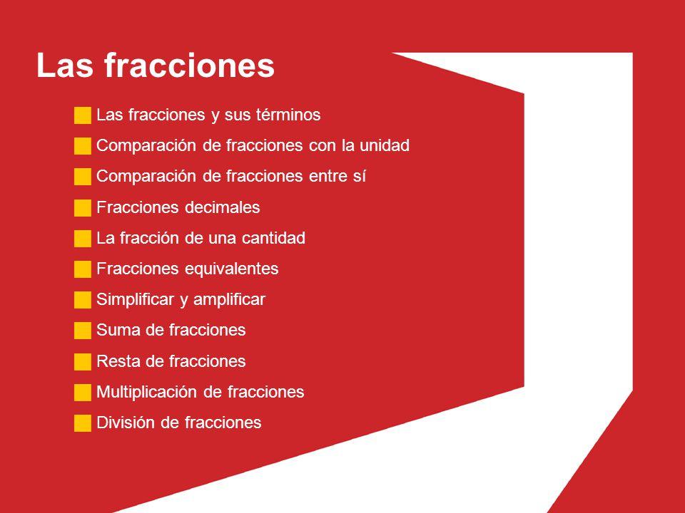Las fracciones  Las fracciones y sus términos