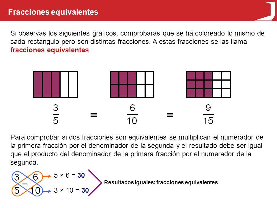 = = Fracciones equivalentes