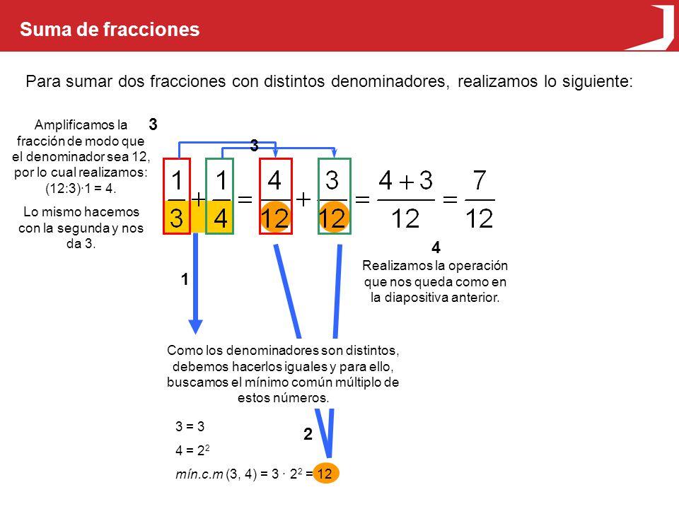 Suma de fracciones Para sumar dos fracciones con distintos denominadores, realizamos lo siguiente: