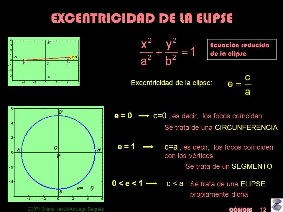 EXCENTRICIDAD DE LA ELIPSE