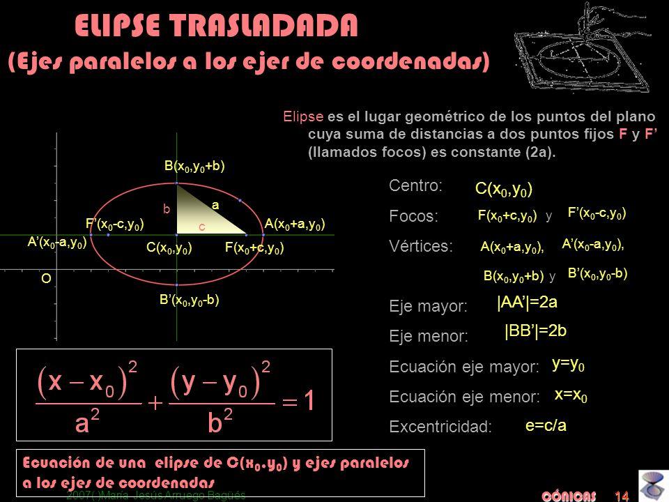 ELIPSE TRASLADADA (Ejes paralelos a los ejer de coordenadas)