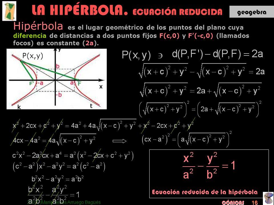 LA HIPÉRBOLA. ECUACIÓN REDUCIDA