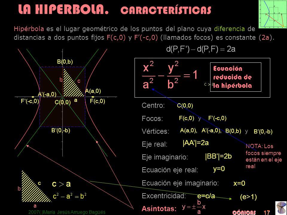 LA HIPERBOLA. CARACTERÍSTICAS