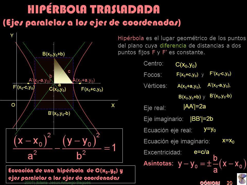HIPÉRBOLA TRASLADADA (Ejes paralelos a los ejer de coordenadas)