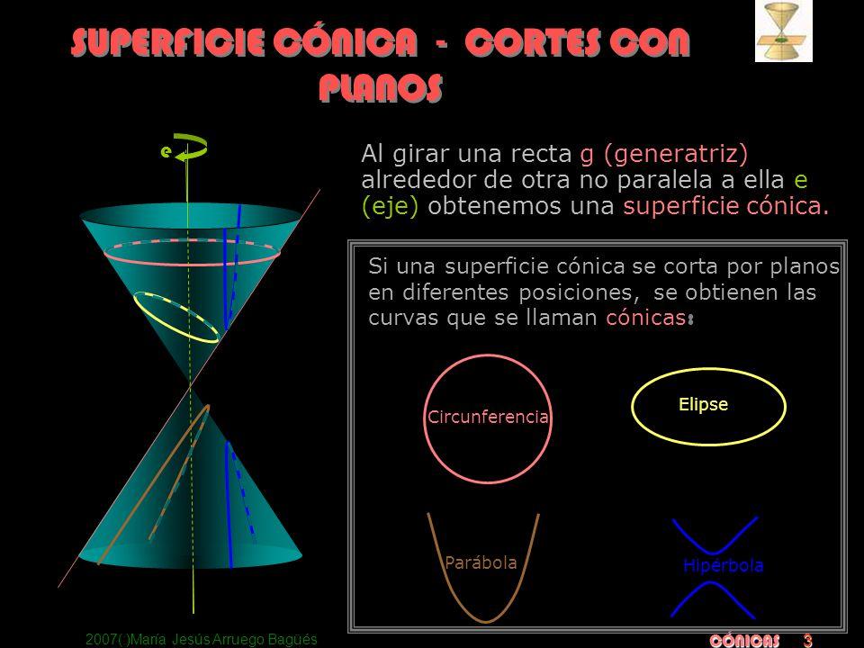 SUPERFICIE CÓNICA - CORTES CON PLANOS